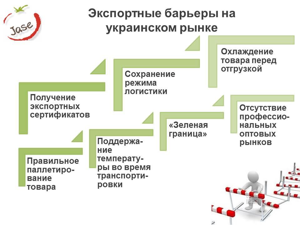 baryery-dlya-eksporta-chesnoka-na-ukrainskom-rynke